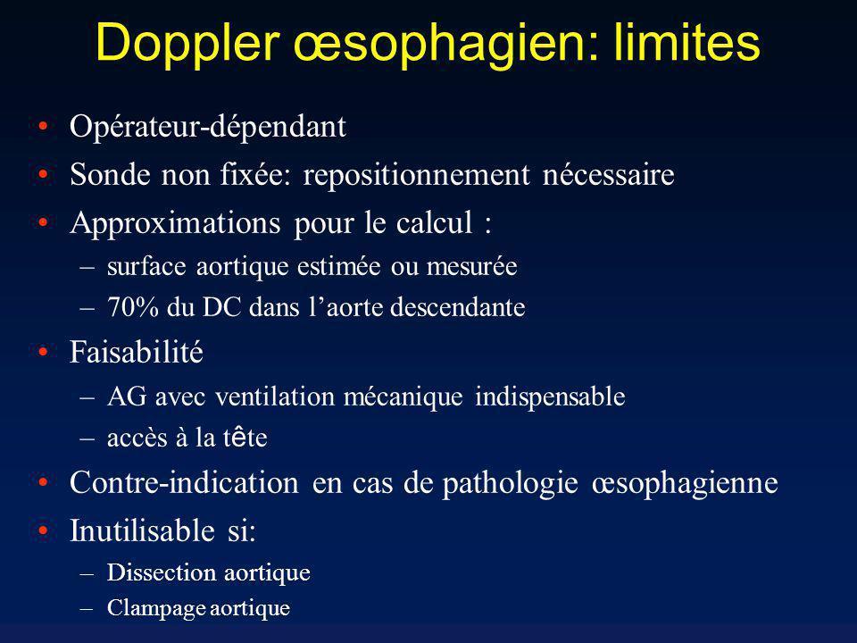 Doppler œsophagien: limites