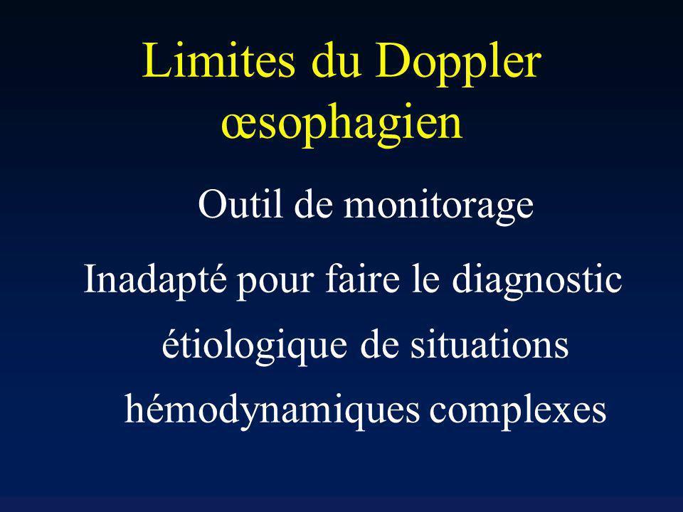 Limites du Doppler œsophagien