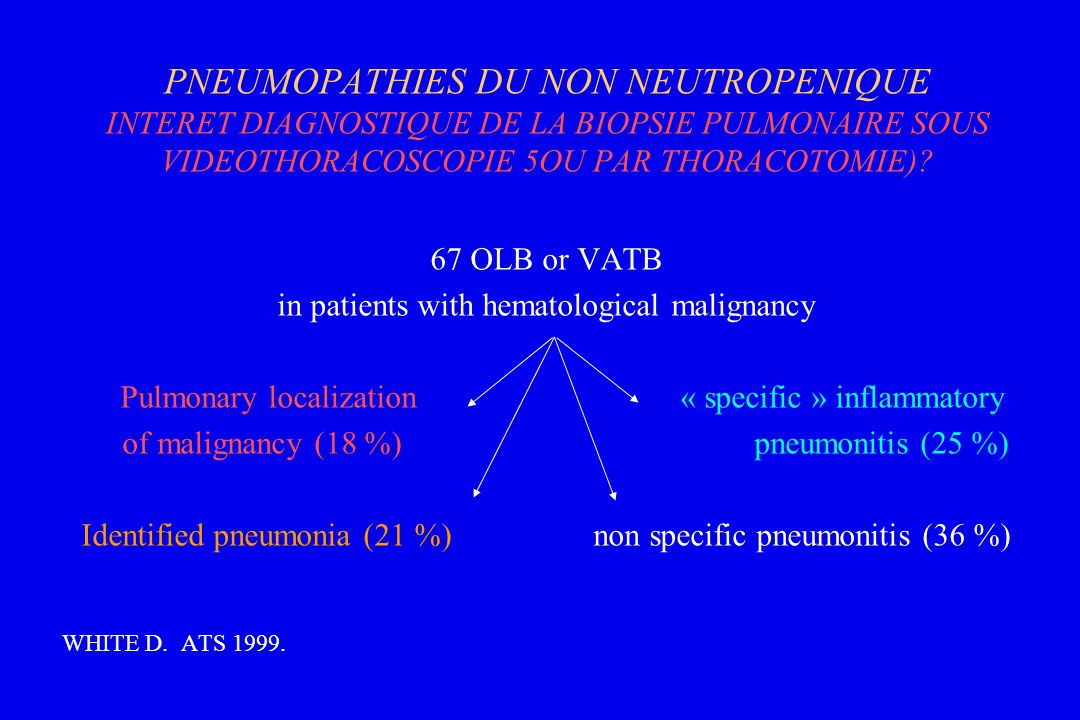 PNEUMOPATHIES DU NON NEUTROPENIQUE INTERET DIAGNOSTIQUE DE LA BIOPSIE PULMONAIRE SOUS VIDEOTHORACOSCOPIE 5OU PAR THORACOTOMIE)