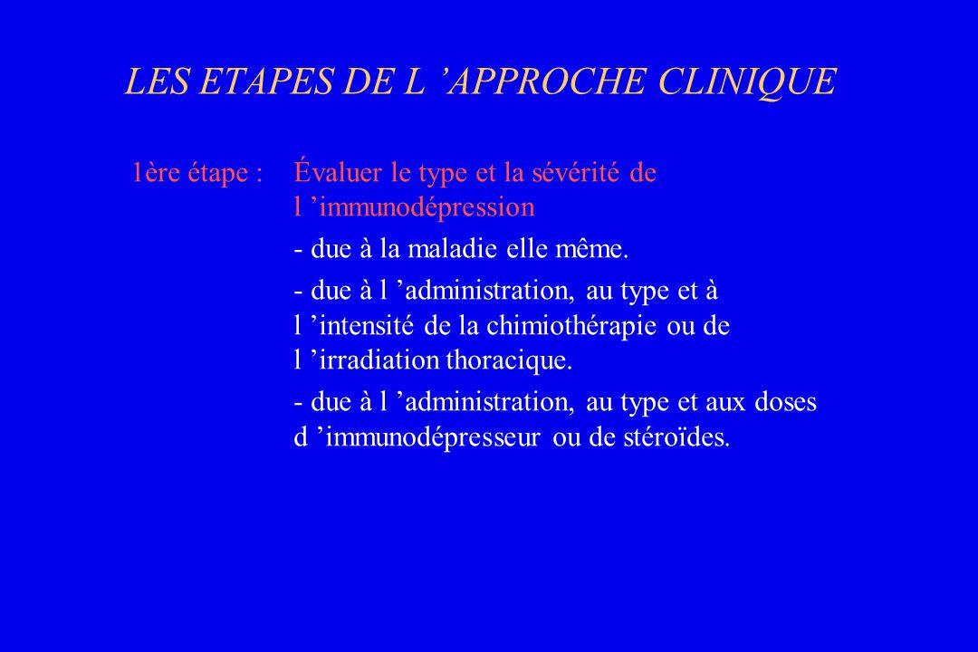 LES ETAPES DE L 'APPROCHE CLINIQUE