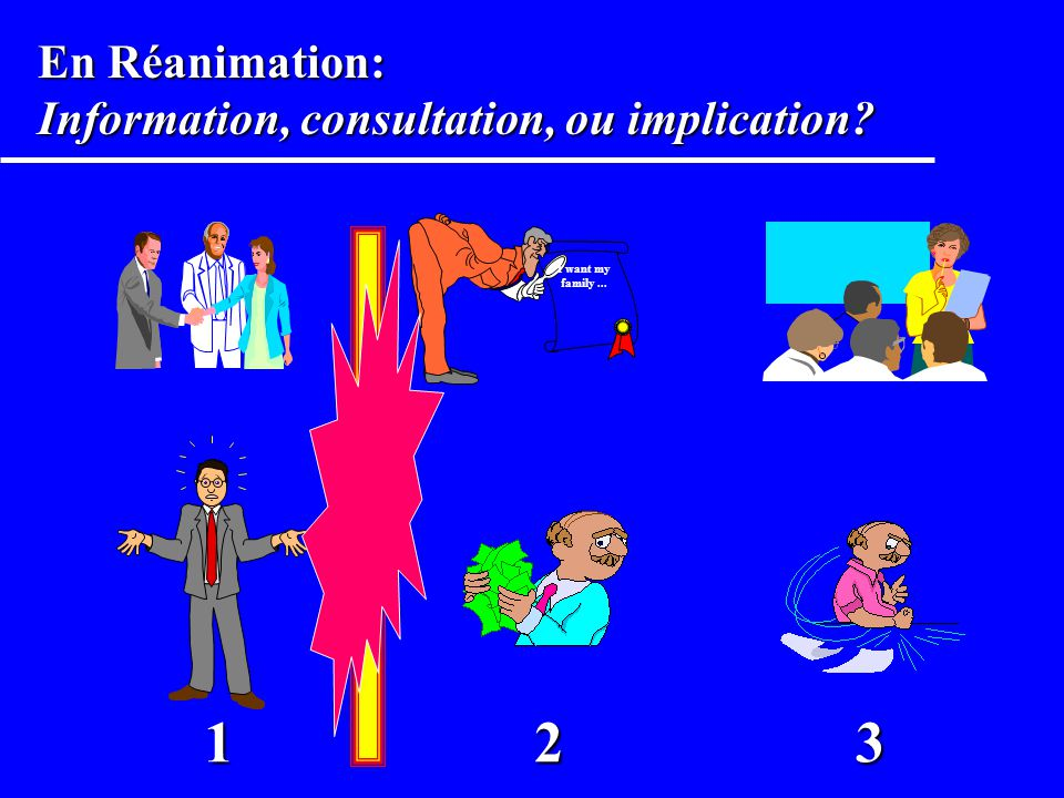 En Réanimation: Information, consultation, ou implication