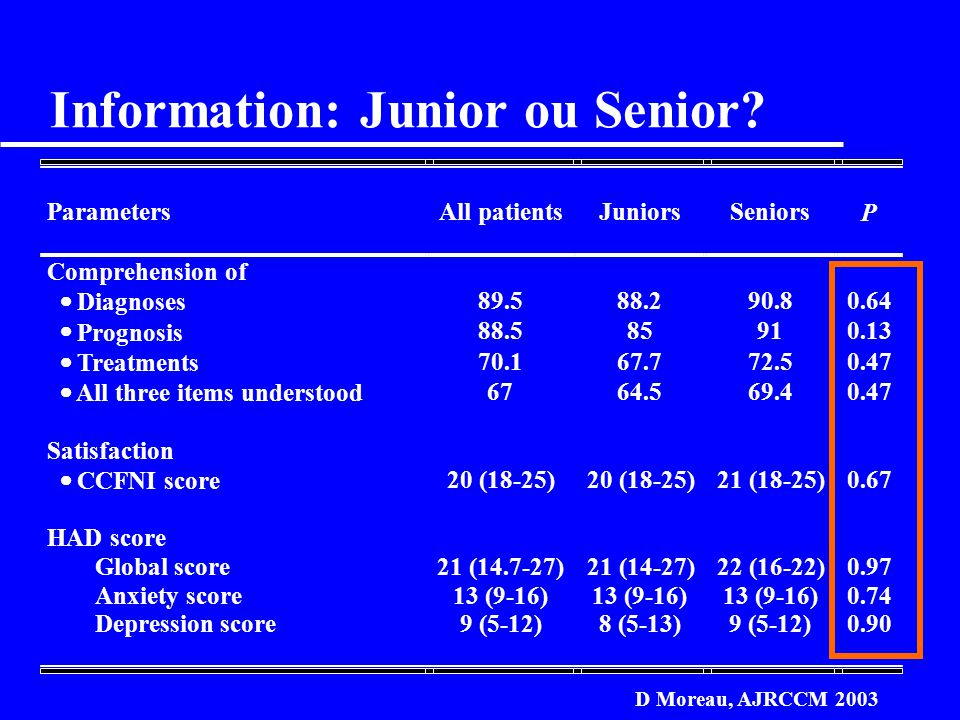 Information: Junior ou Senior