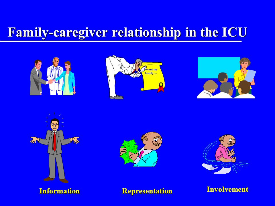 Family-caregiver relationship in the ICU
