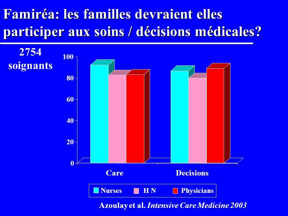 Famiréa: les familles devraient elles participer aux soins / décisions médicales