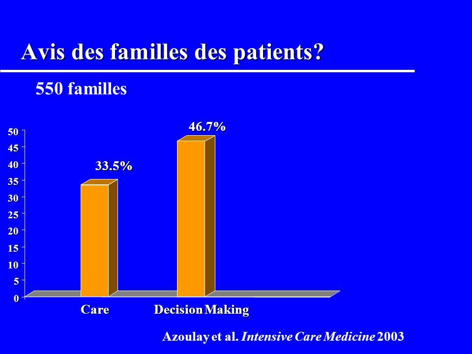 Avis des familles des patients