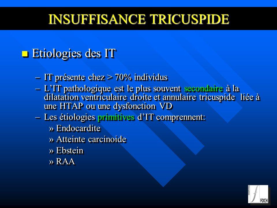 INSUFFISANCE TRICUSPIDE