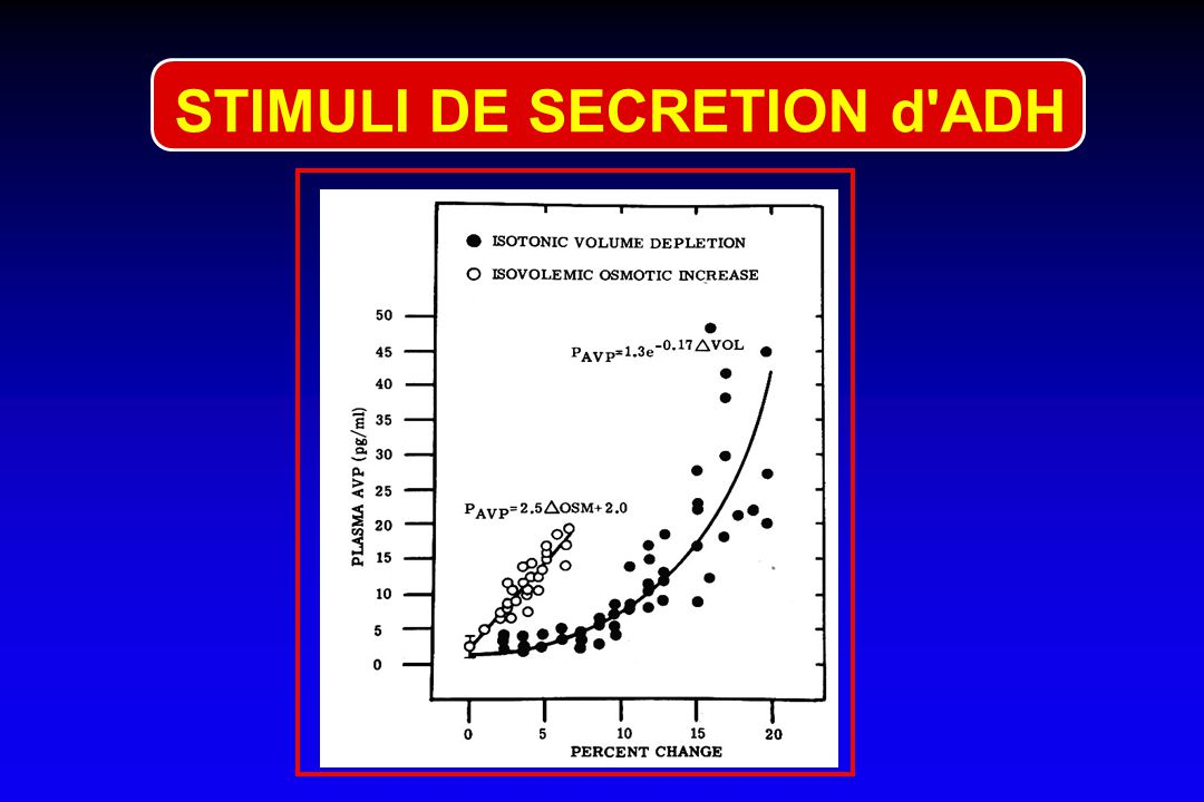 STIMULI DE SECRETION d ADH