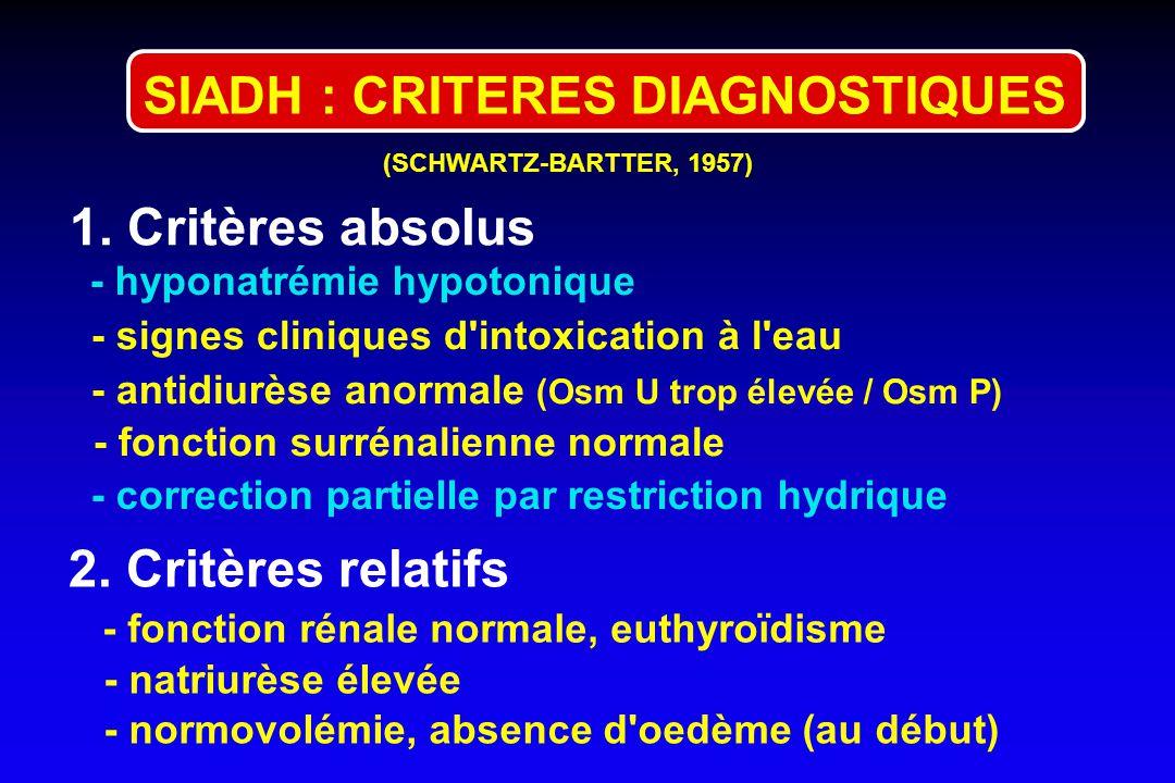 SIADH : CRITERES DIAGNOSTIQUES