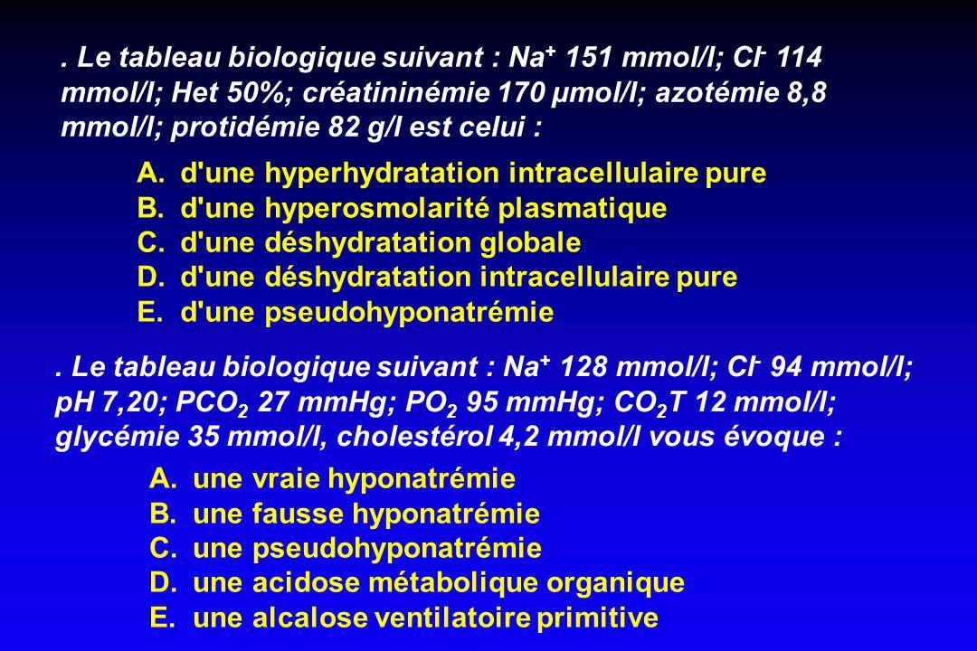 . Le tableau biologique suivant : Na+ 151 mmol/l; Cl- 114 mmol/l; Het 50%; créatininémie 170 µmol/l; azotémie 8,8 mmol/l; protidémie 82 g/l est celui :
