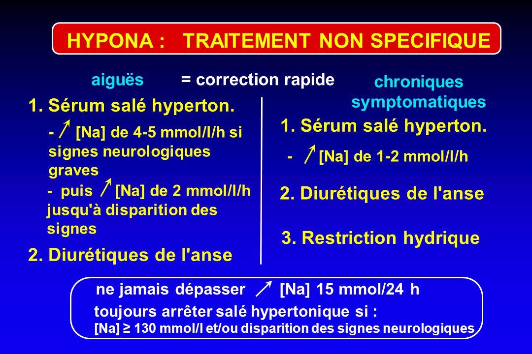 chroniques symptomatiques