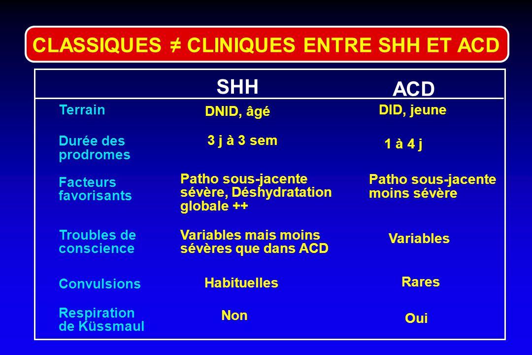 CLASSIQUES ≠ CLINIQUES ENTRE SHH ET ACD
