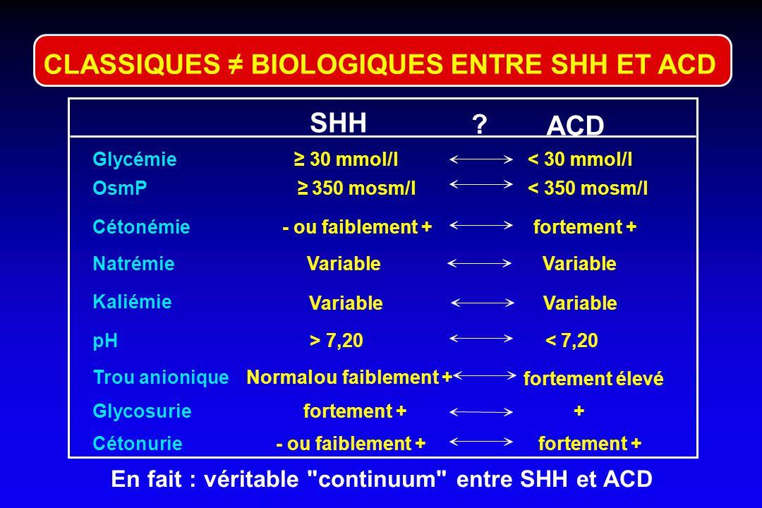 CLASSIQUES ≠ BIOLOGIQUES ENTRE SHH ET ACD