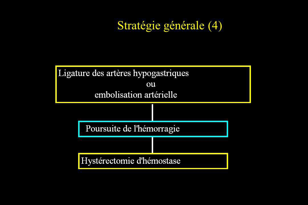 Stratégie générale (4)