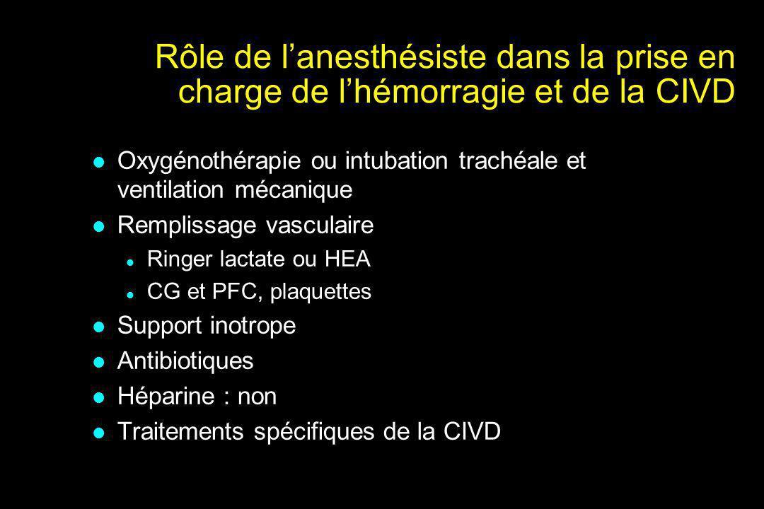 Rôle de l'anesthésiste dans la prise en charge de l'hémorragie et de la CIVD