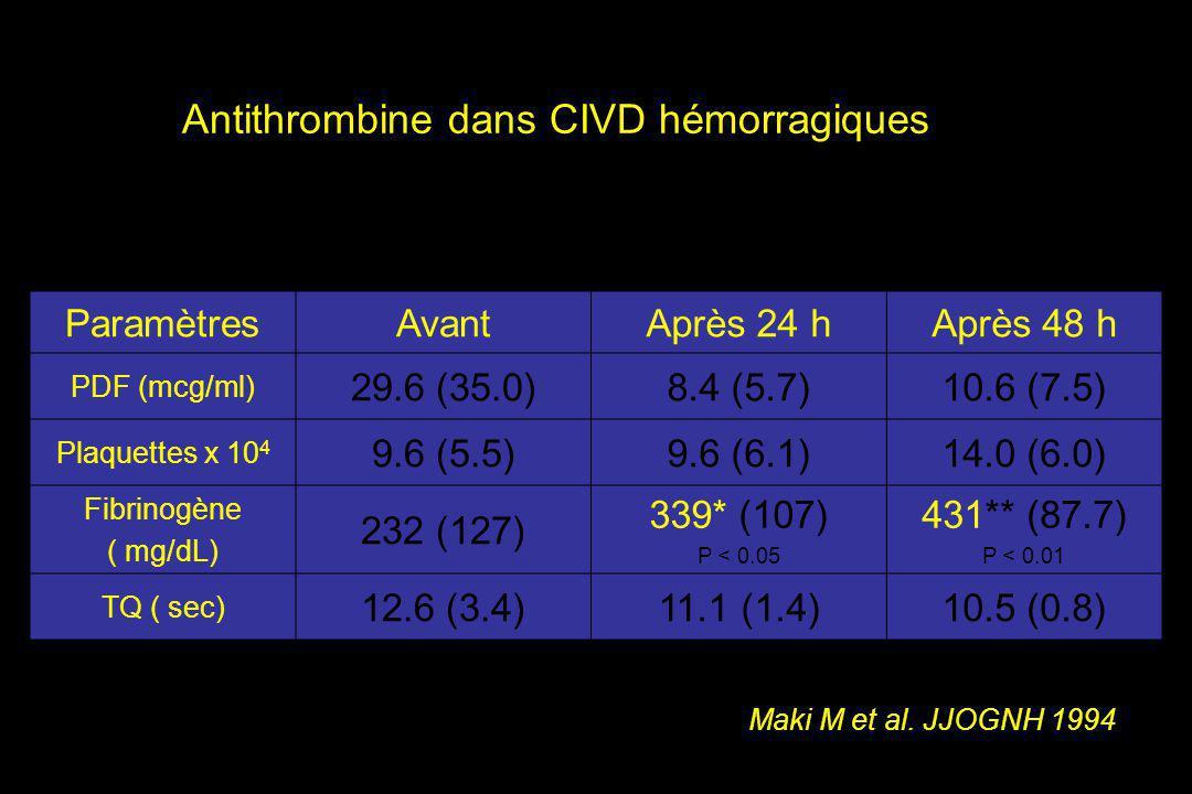 Antithrombine dans CIVD hémorragiques