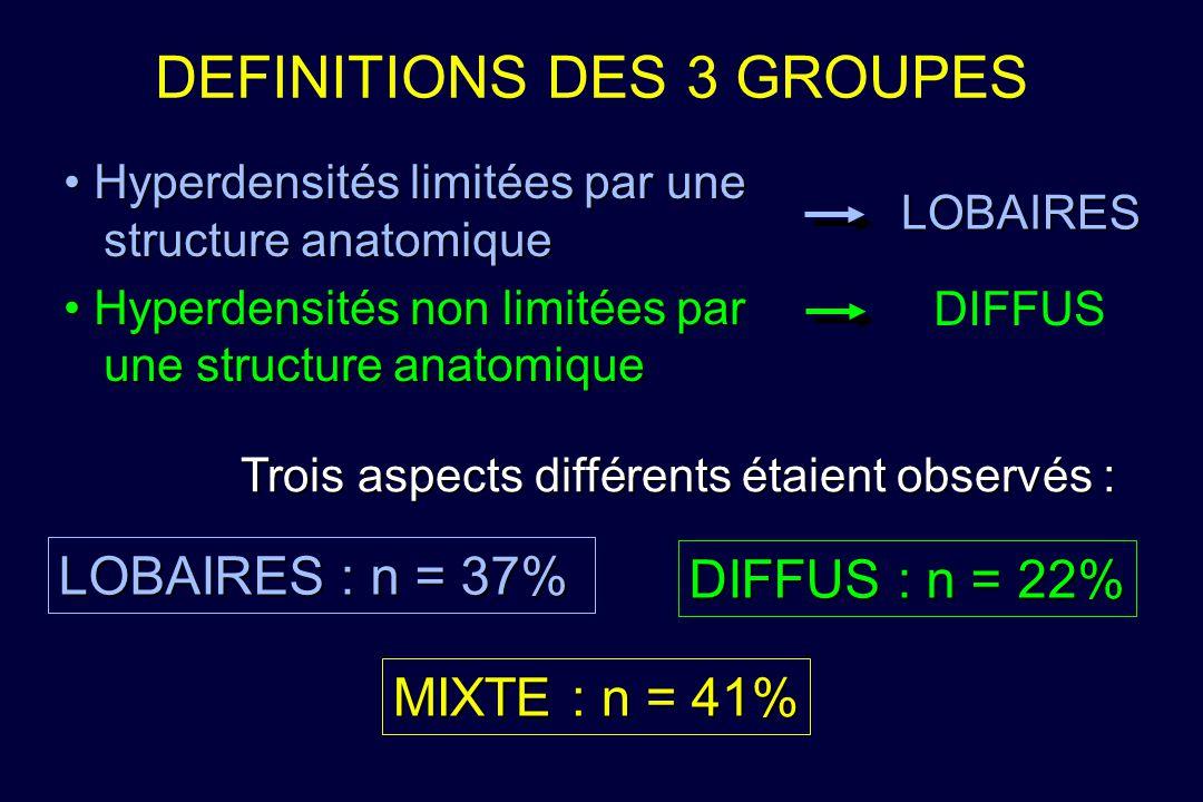 DEFINITIONS DES 3 GROUPES