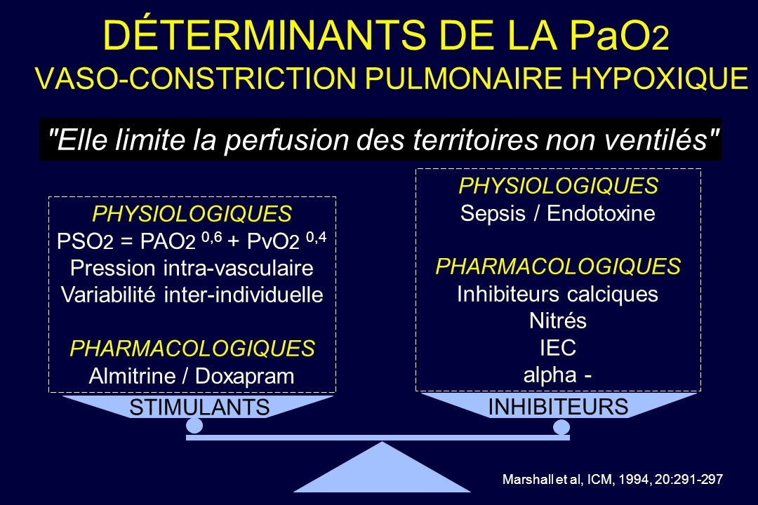 DÉTERMINANTS DE LA PaO2 VASO-CONSTRICTION PULMONAIRE HYPOXIQUE