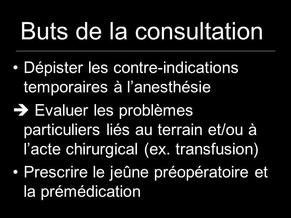 Buts de la consultation
