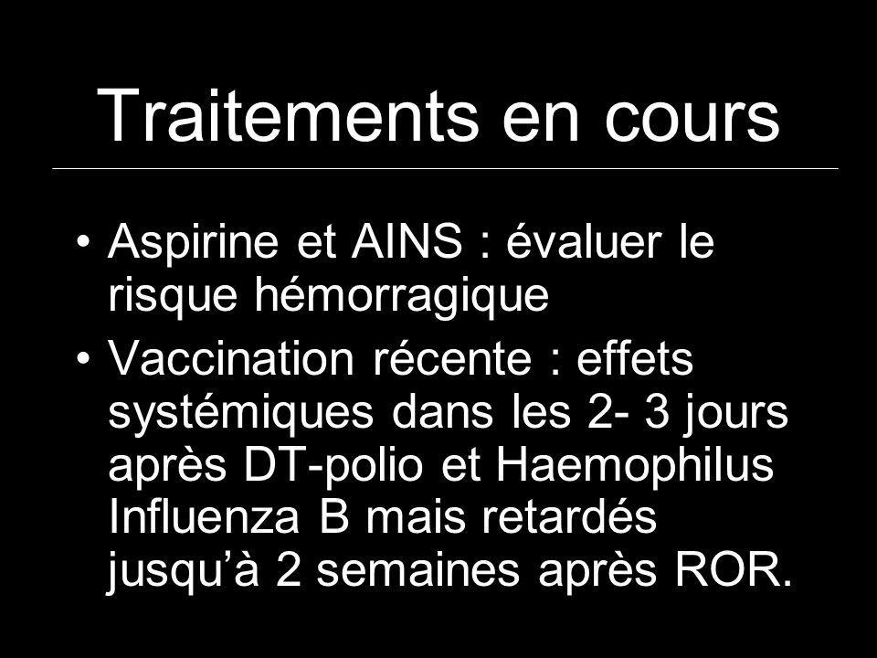 Traitements en cours Aspirine et AINS : évaluer le risque hémorragique