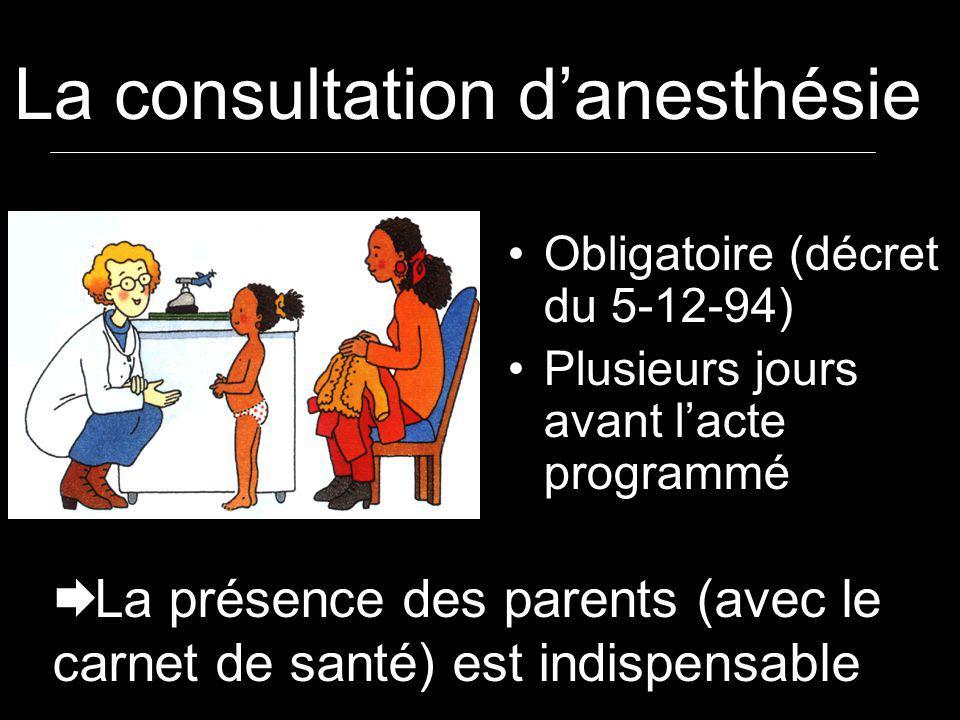 La consultation d'anesthésie