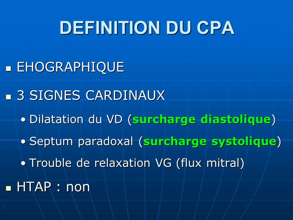 DEFINITION DU CPA EHOGRAPHIQUE 3 SIGNES CARDINAUX HTAP : non