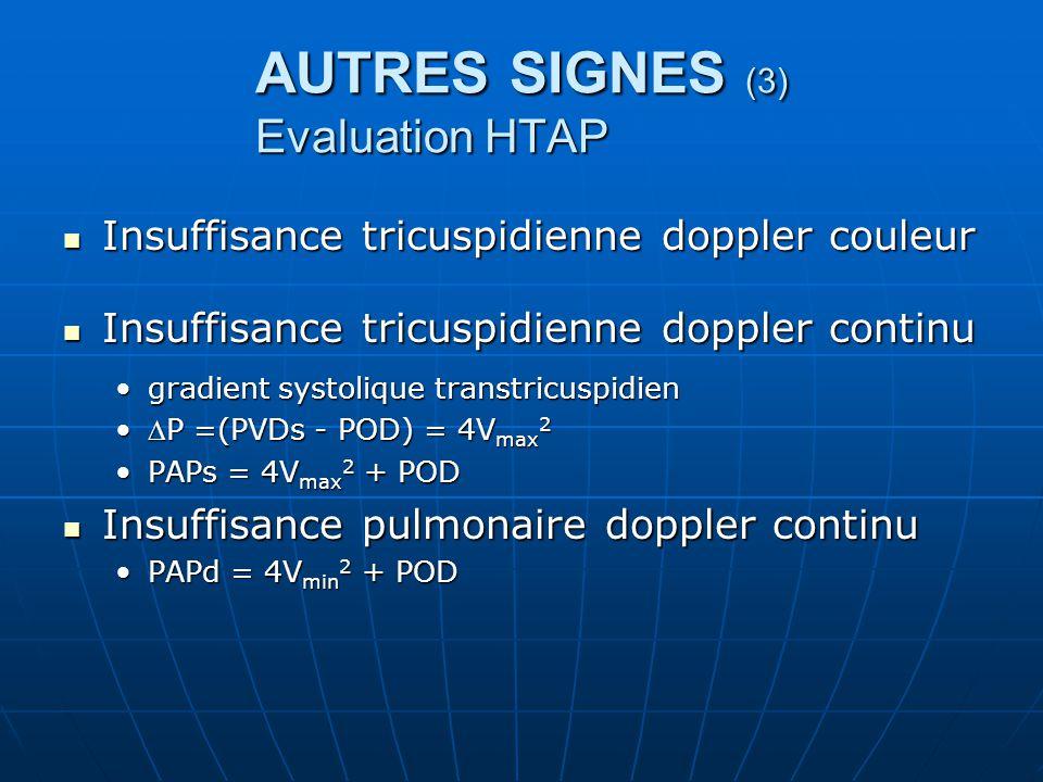 AUTRES SIGNES (3) Evaluation HTAP