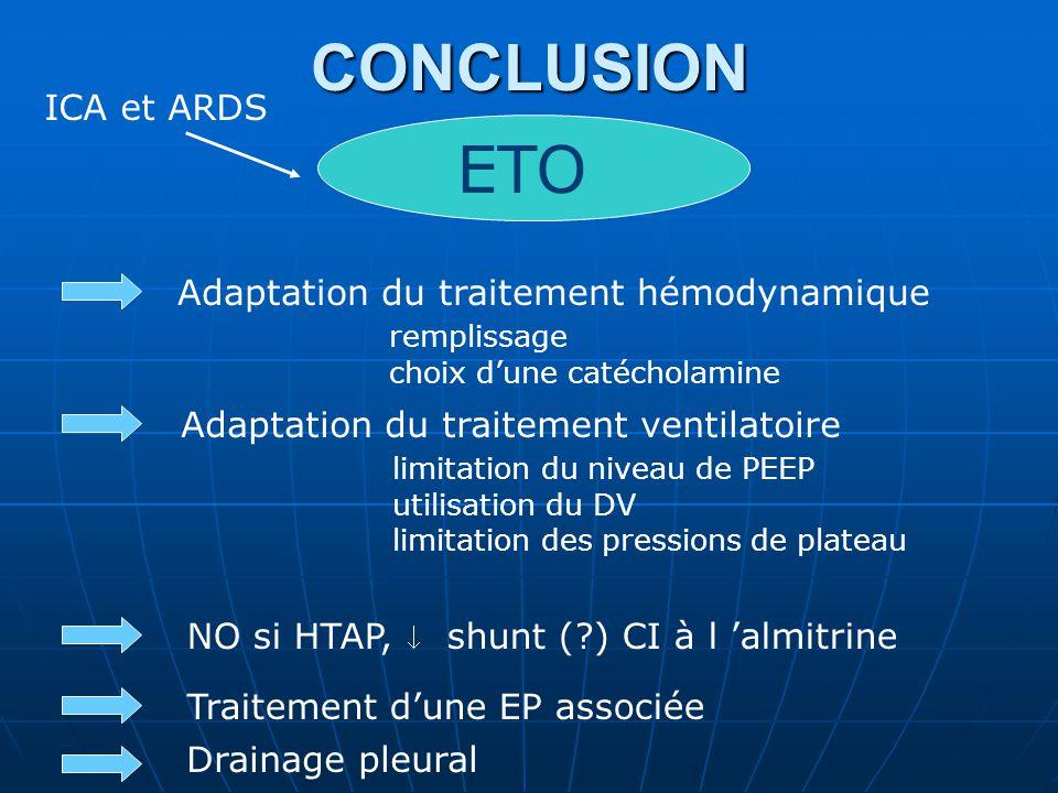 CONCLUSION ETO ICA et ARDS Adaptation du traitement hémodynamique
