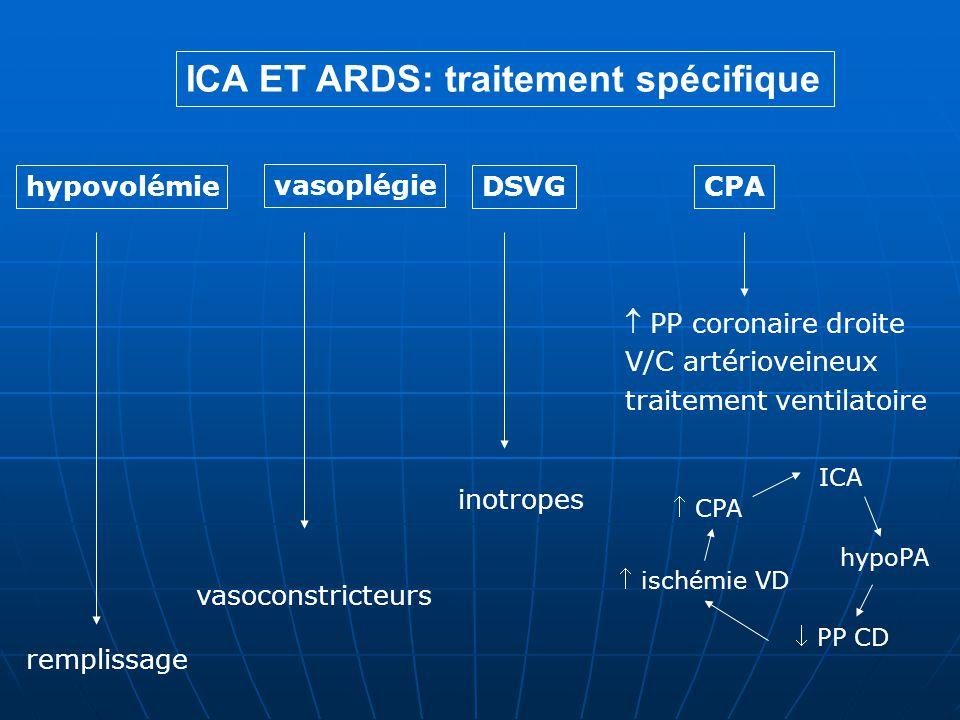 ICA ET ARDS: traitement spécifique