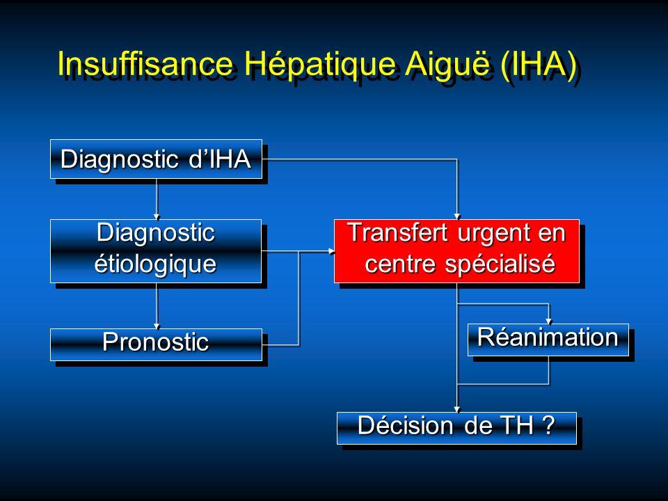 Insuffisance Hépatique Aiguë (IHA)