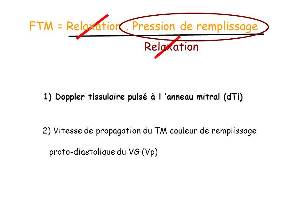 1) Doppler tissulaire pulsé à l 'anneau mitral (dTi)