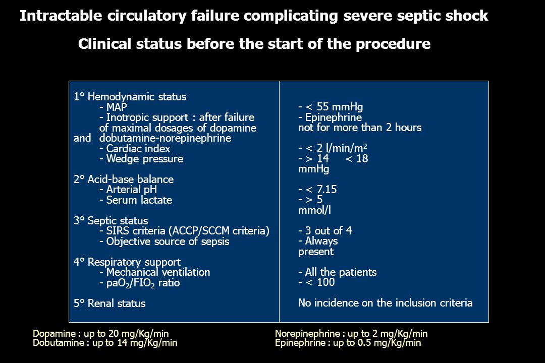 Intractable circulatory failure complicating severe septic shock