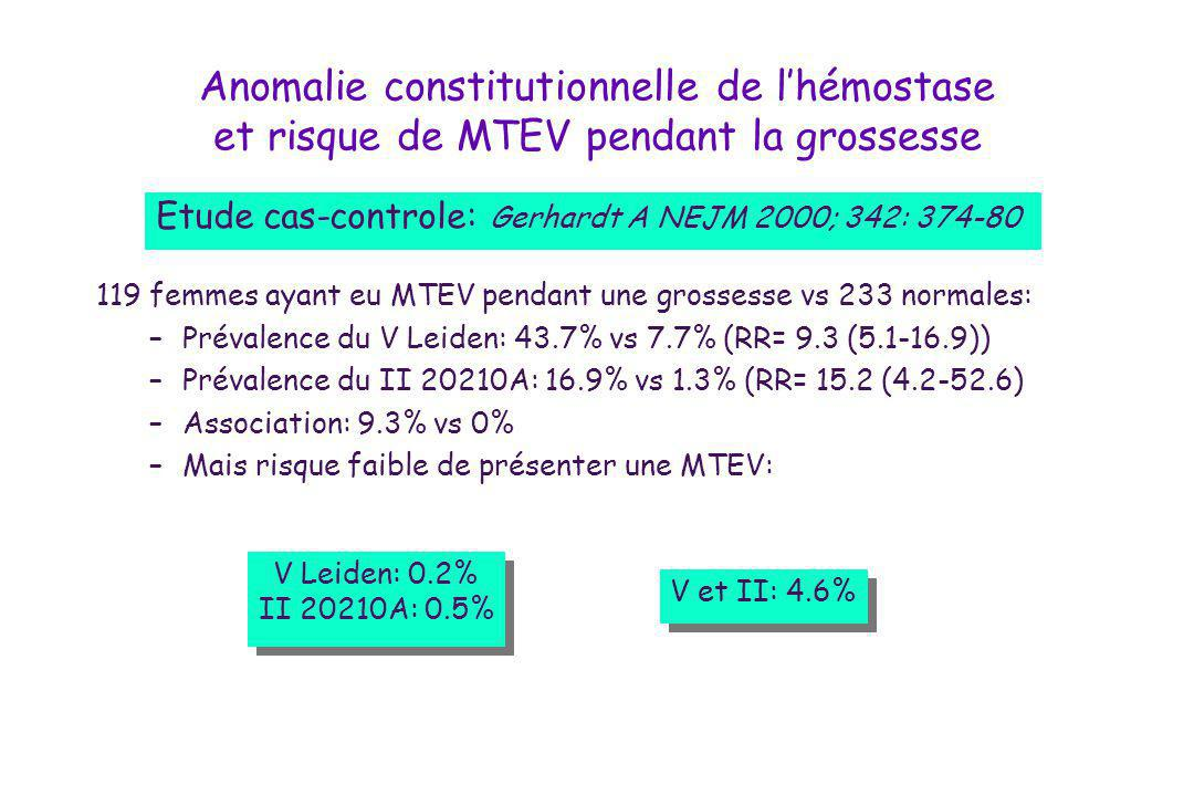 Etude cas-controle: Gerhardt A NEJM 2000; 342: 374-80