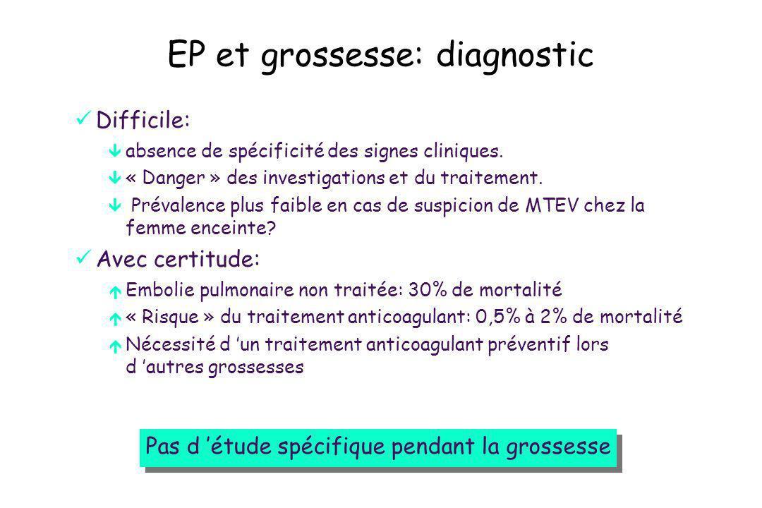 EP et grossesse: diagnostic