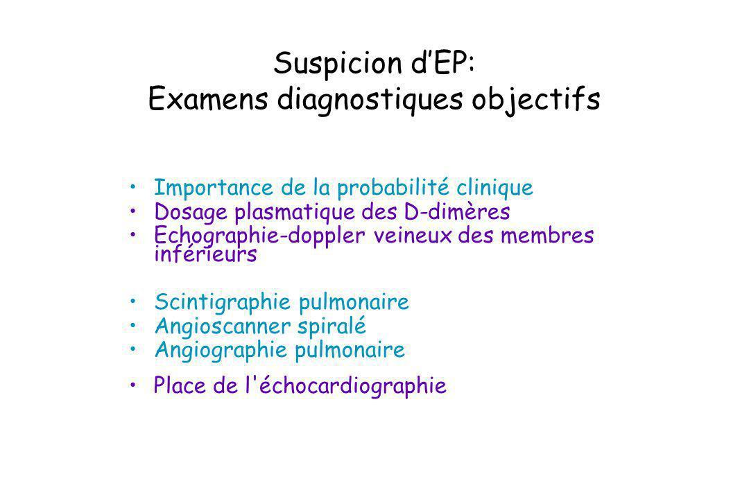 Suspicion d'EP: Examens diagnostiques objectifs