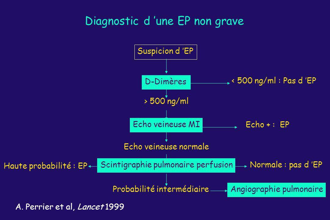 Diagnostic d 'une EP non grave