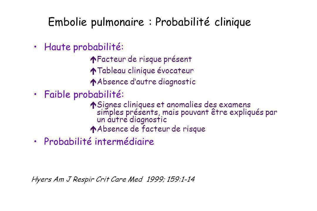 Embolie pulmonaire : Probabilité clinique