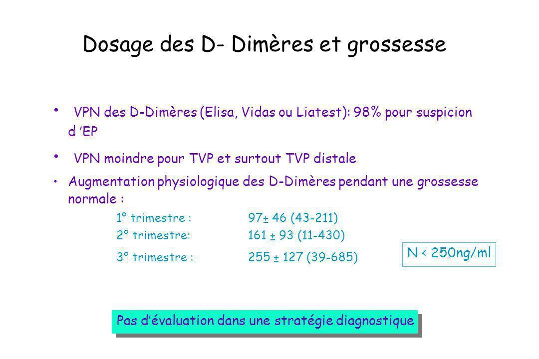 Dosage des D- Dimères et grossesse