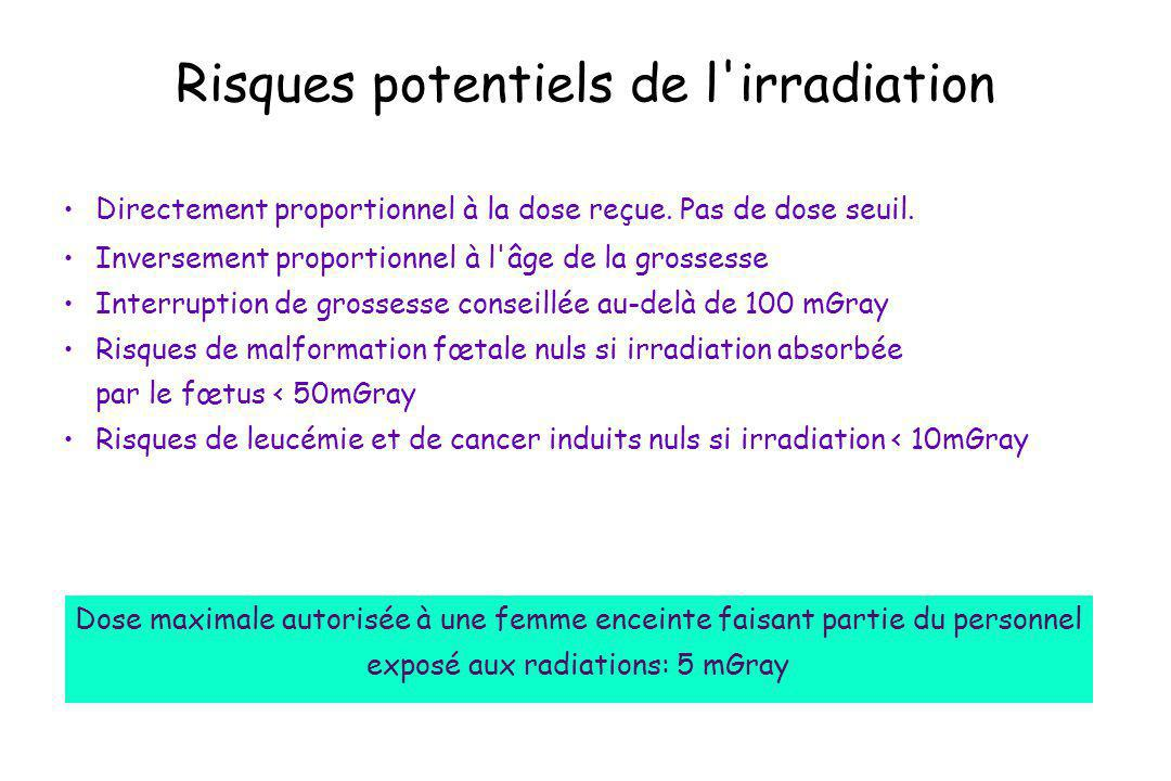 Risques potentiels de l irradiation