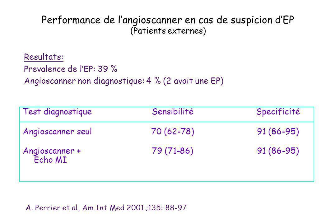 Performance de l'angioscanner en cas de suspicion d'EP
