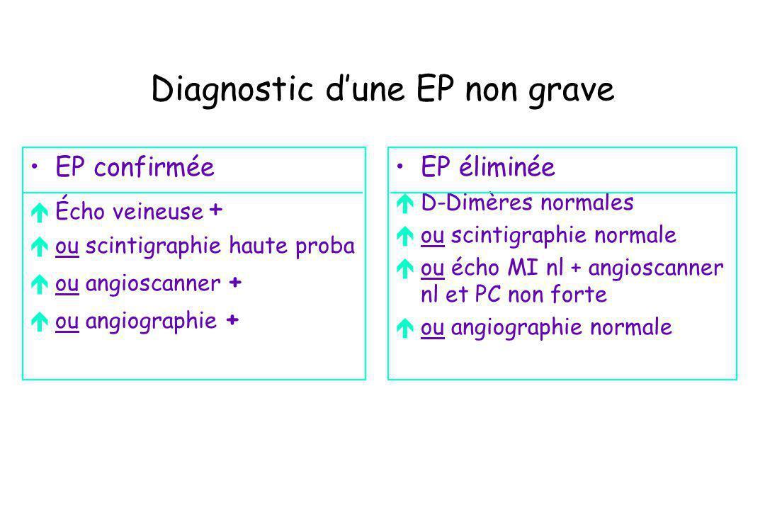 Diagnostic d'une EP non grave