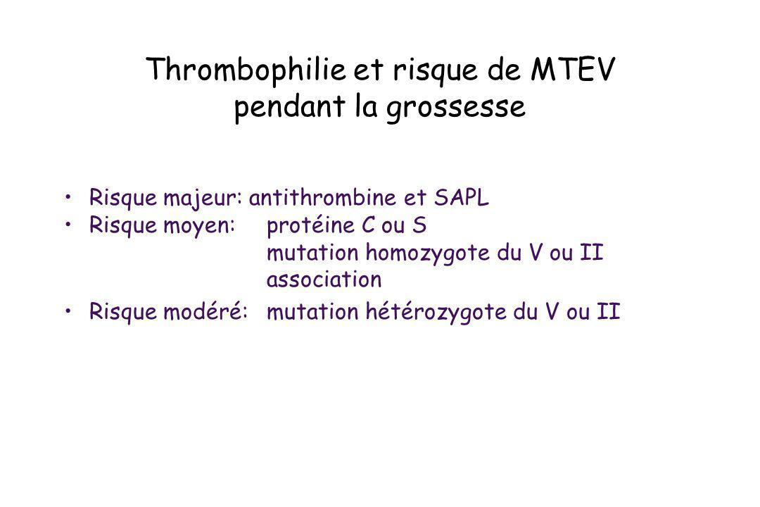 Thrombophilie et risque de MTEV pendant la grossesse