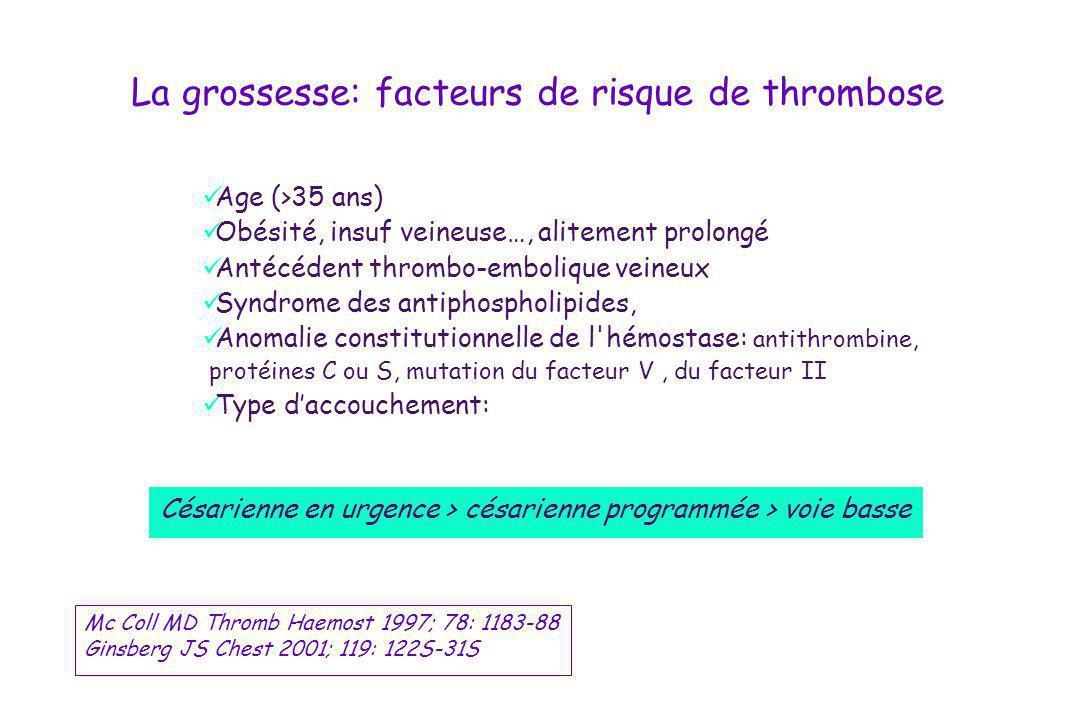 La grossesse: facteurs de risque de thrombose