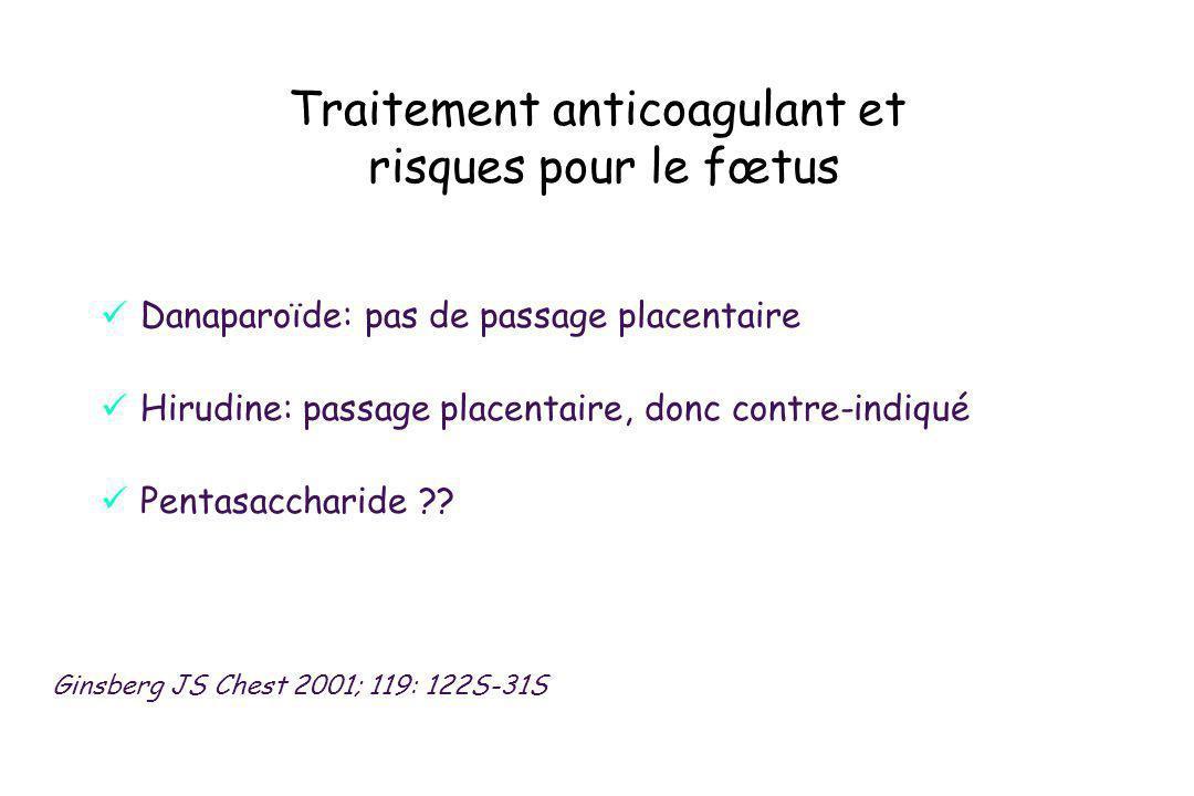 Traitement anticoagulant et risques pour le fœtus