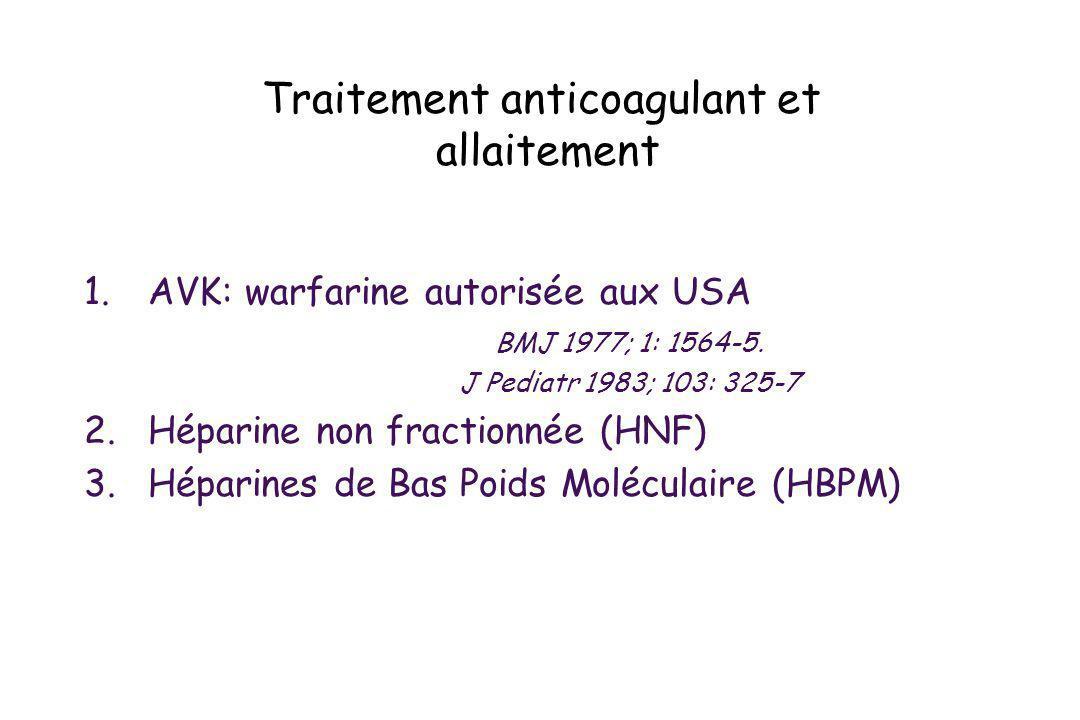 Traitement anticoagulant et allaitement