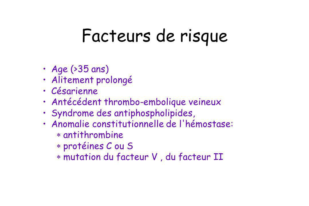 Facteurs de risque Age (>35 ans) Alitement prolongé Césarienne