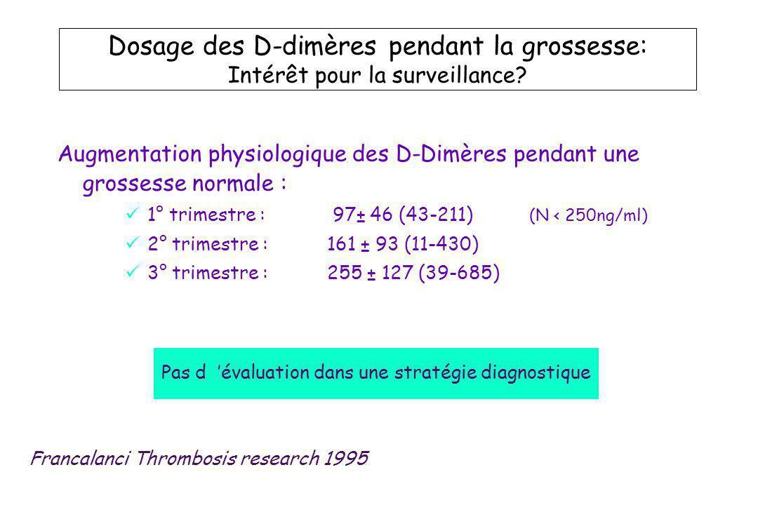 Dosage des D-dimères pendant la grossesse: Intérêt pour la surveillance