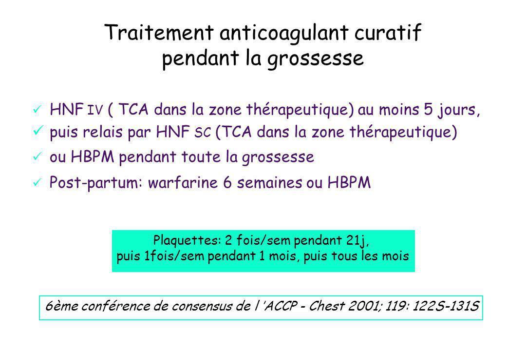 Traitement anticoagulant curatif pendant la grossesse