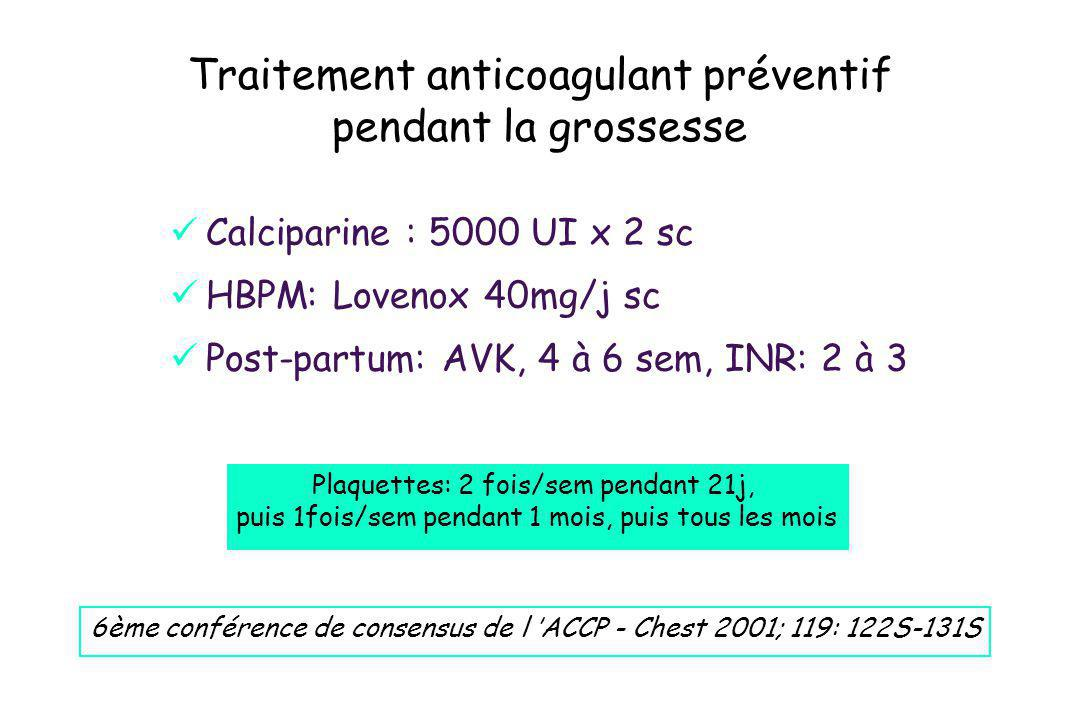 Traitement anticoagulant préventif pendant la grossesse
