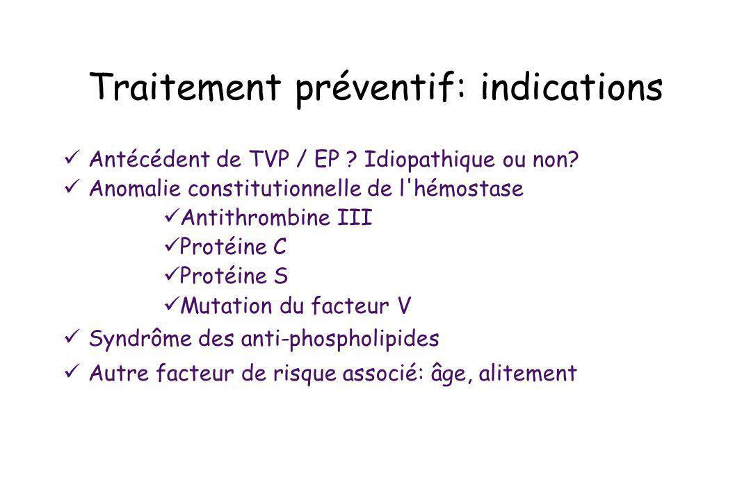 Traitement préventif: indications