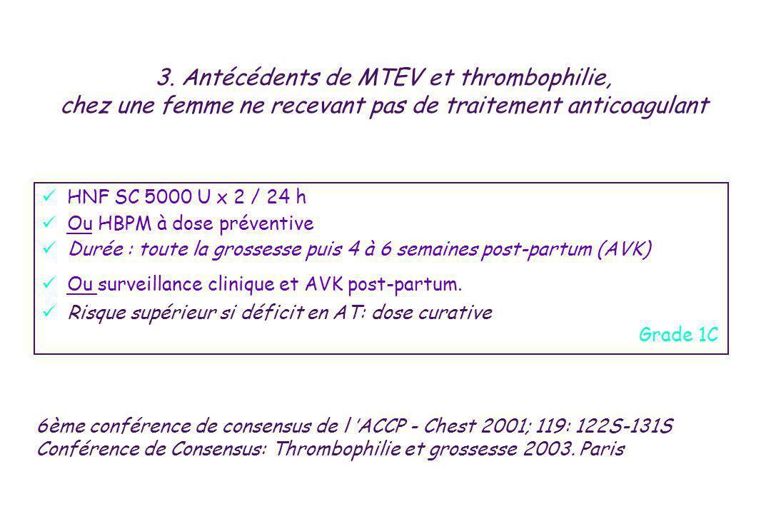 3. Antécédents de MTEV et thrombophilie,